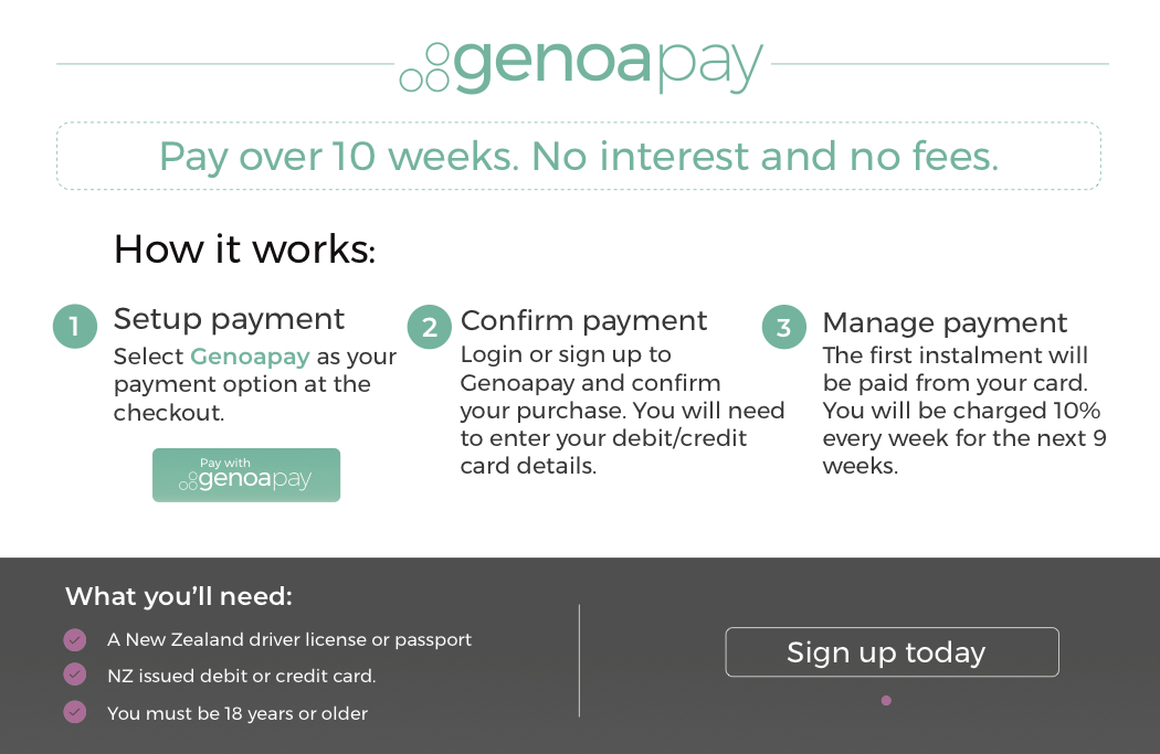 What is genoapay?